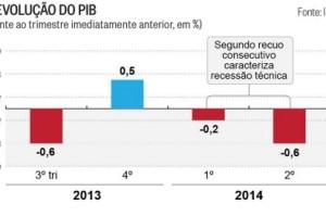 pib-materia-trimestre/IBGE