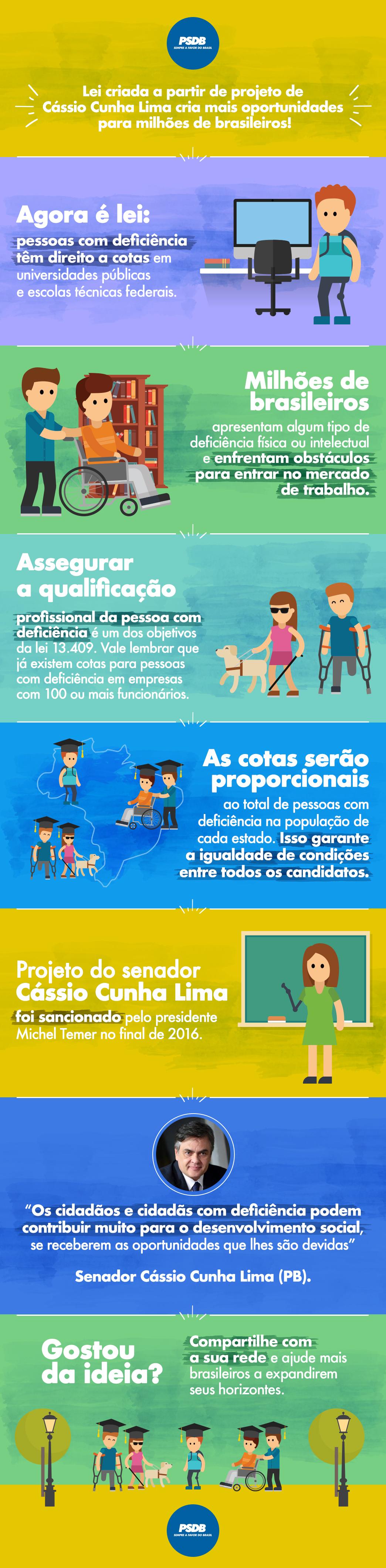 cotas-para-deficientes
