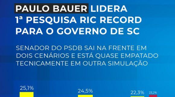 Paulo Bauer lidera pesquisa para governo de SC